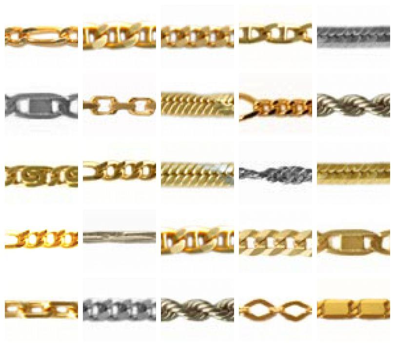 dea7649f0115 Tipos de eslabones cadenas - Joyería Molina